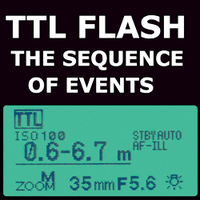 Sequence of Events for TTL Flash